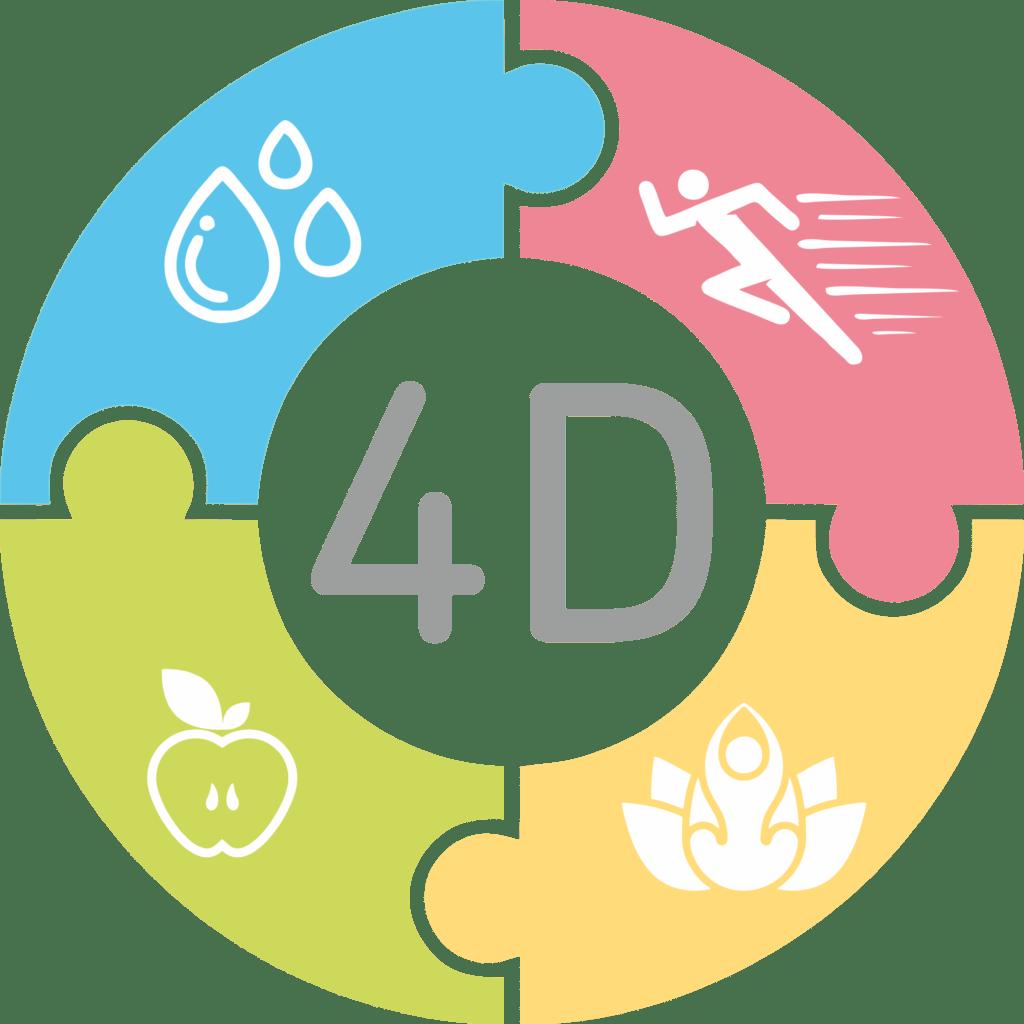 Очищение 4D
